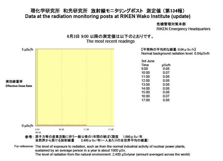 i-8d252c00db1b76cd9a8dbc6ed0b94fd4-Riken3June.jpg