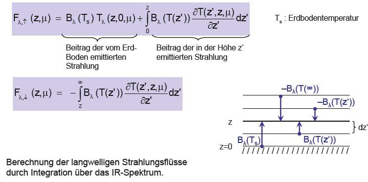 i-d7f70fac9ad5a4d72dee2d1e82d09e0c-StrahlungsflussThermisch.jpg