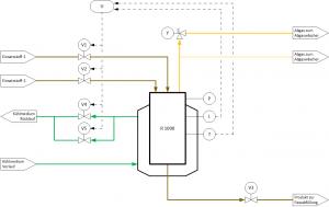 Abb. 1: Eine ganz einfache Anlage