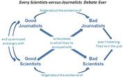 i-049784e142c0f4e67ac0202beedba4aa-Scientists-and-journalists-thumb-180x115.jpg