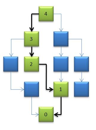 i-5ac2f8aab0524e37c641824417f71bdc-Graph2.png