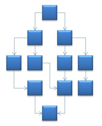 i-6e7118e046e80ed9e8cb9b12803f971f-Graph.png