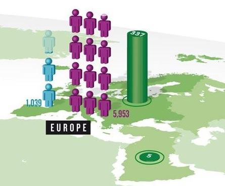 i-4cb1315689ea1326a2695fa09bc7af73-Sequenzierungen_Europa-thumb-445x368.jpg
