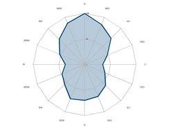 i-5ef2b0672a759724b28ccb5435d43abf-kuh-milch-shui-thumb-250x187.jpg