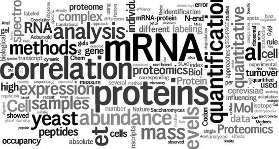 i-6965b44180e83d253efa2f140eb35f4a-protein-doodle-thumb-550x295.jpg